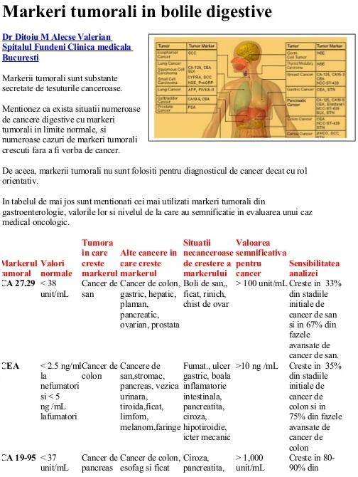 markeri-tumorali