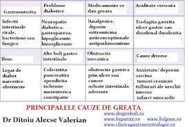 Greata si varsatura: cauze, diagnostic, tratament