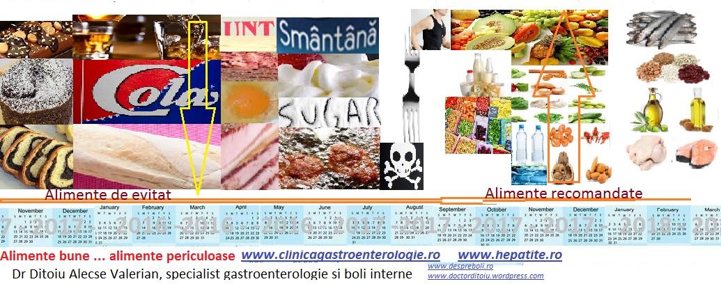 Alimente indicate, alimente interzise in diferite boli