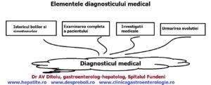 Dg-medcal